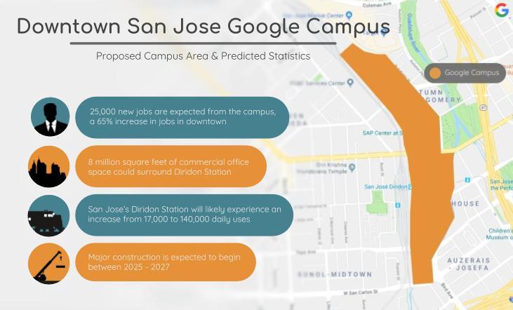 Google Campus Inforgraphic